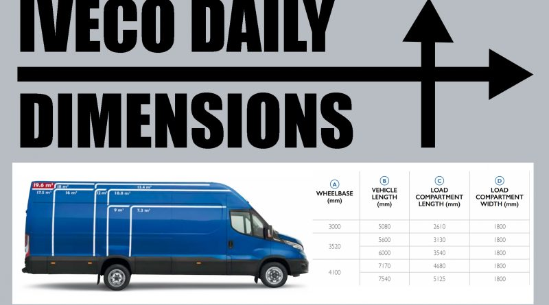 Iveco Daily Dimensions