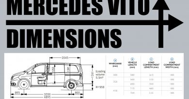 Mercedes-Benz Vito Dimensions